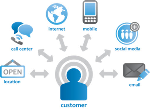 multichannel-customer